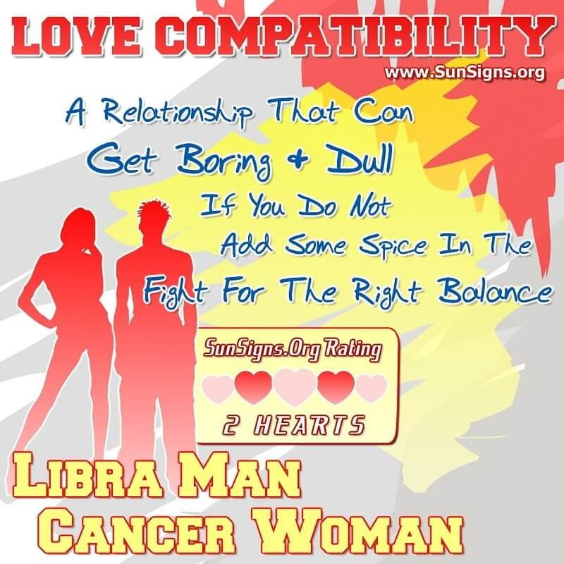 are male cancer and female cancer compatible