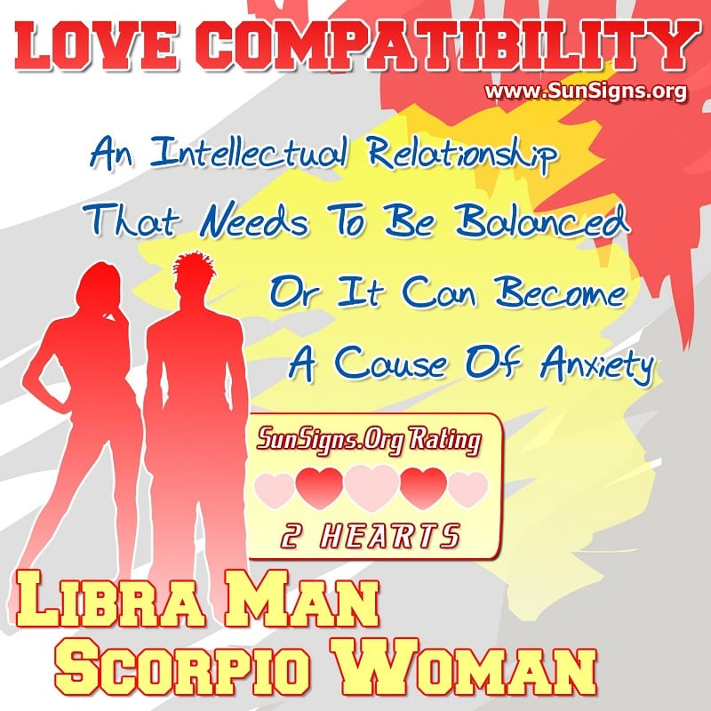 What to expect when dating a scorpio man