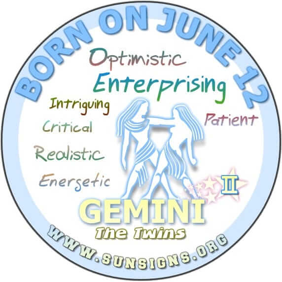If you were BORN ON THIS DAY, June 12, the Gemini Birthday Analysis reports that you are free spirited giving individuals.