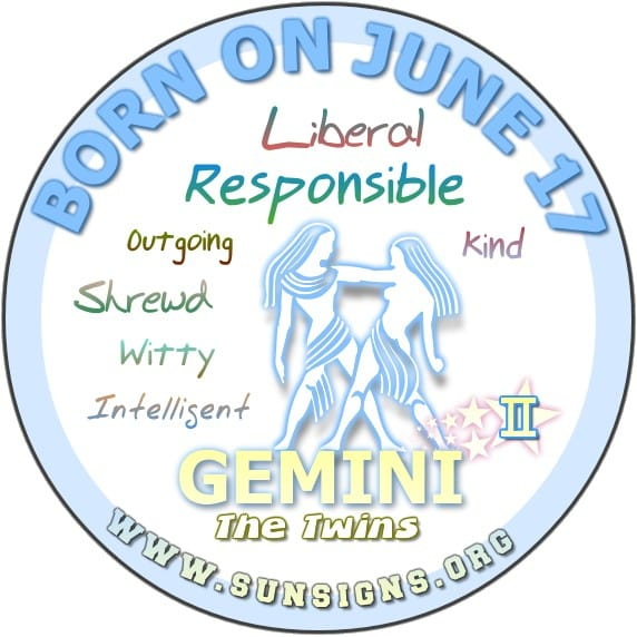 IF YOUR BIRTH DATE IS JUNE 17, then your Birthday Analysis shows you to be a Gemini who is shrewd, intelligent, outgoing and love learning new things.