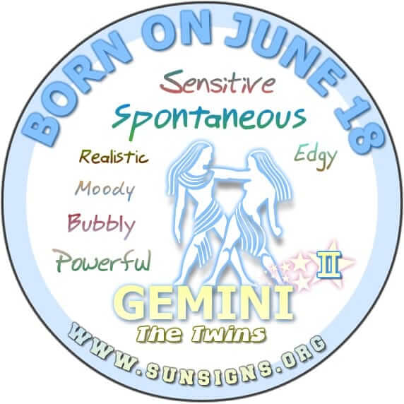 IF YOU ARE BORN ON JUNE 18, your birthdate horoscope report shows that you are a Gemini