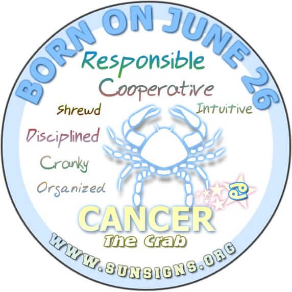 IF YOU ARE BORN ON THIS DAY JUNE 26, the Cancer Birthday Analysis reports that you can be tenacious, shrewd and intuitive.