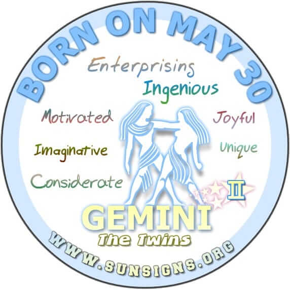 IF YOUR BIRTHDATE IS May 30, then you are an unique and reliable Gemini.
