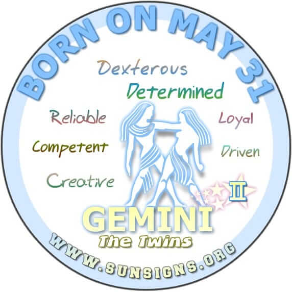 IF YOUR BIRTHDAY IS May 31, then you are a Gemini who is very determined.