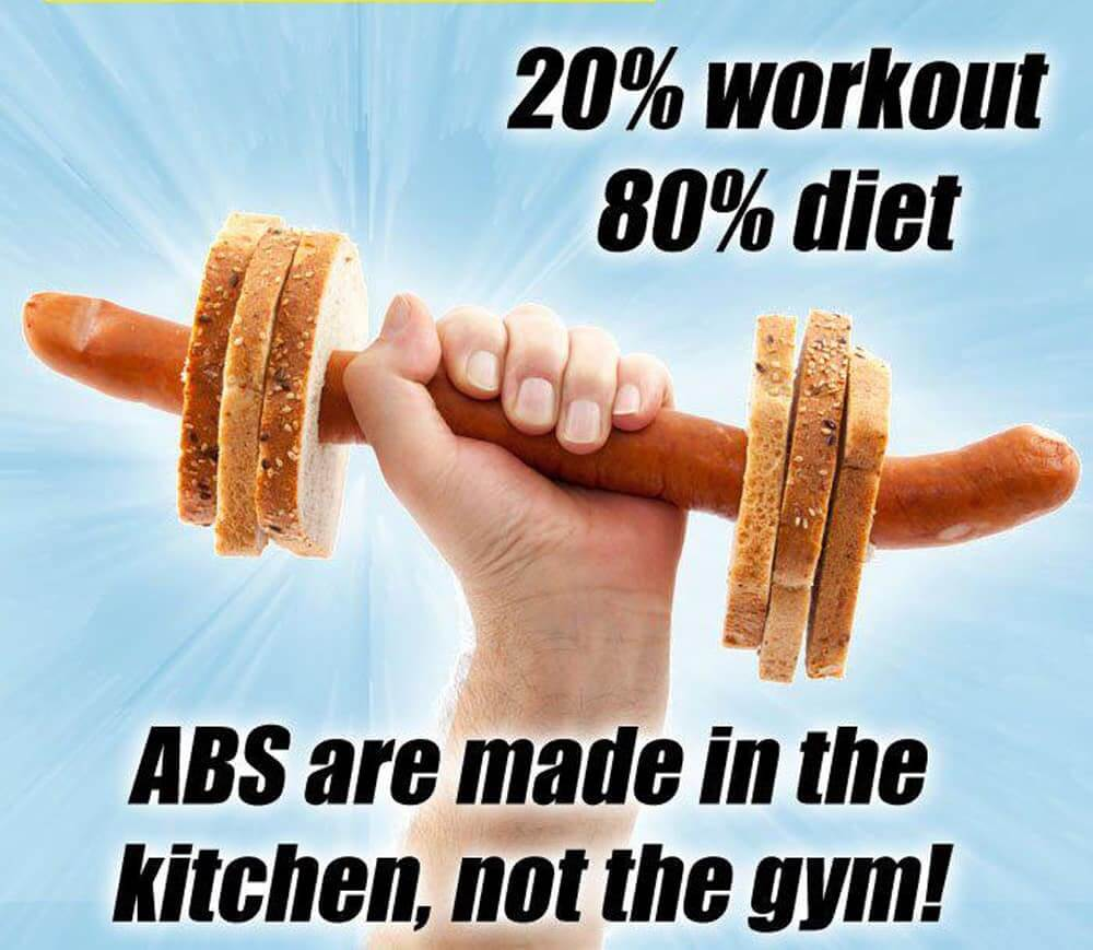 are abs made in the kitchen or the gym