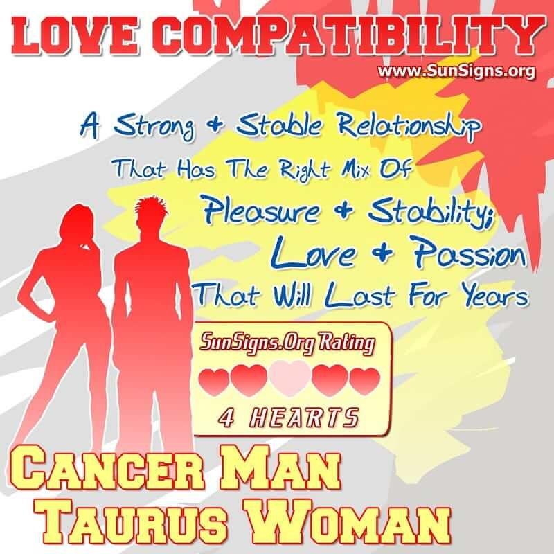 cancer and taurus relationship 2016 mock