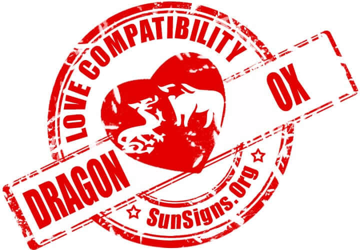 chinese dragon zodiac compatibility with ox. The Chinese astrology love compatibility between the dragon and the ox can be quite difficult to carry on without compromise and understanding.