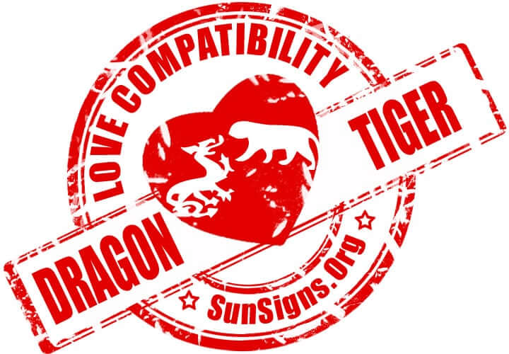 chinese dragon zodiac compatibility with tiger. The Chinese zodiac dragon and tiger relationship will be good together.