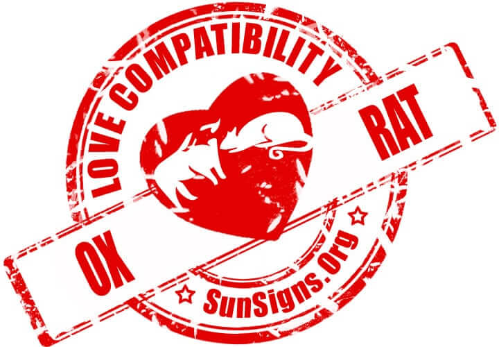 Ox And Rat Chinese Zodiac Compatibility | SunSigns Org