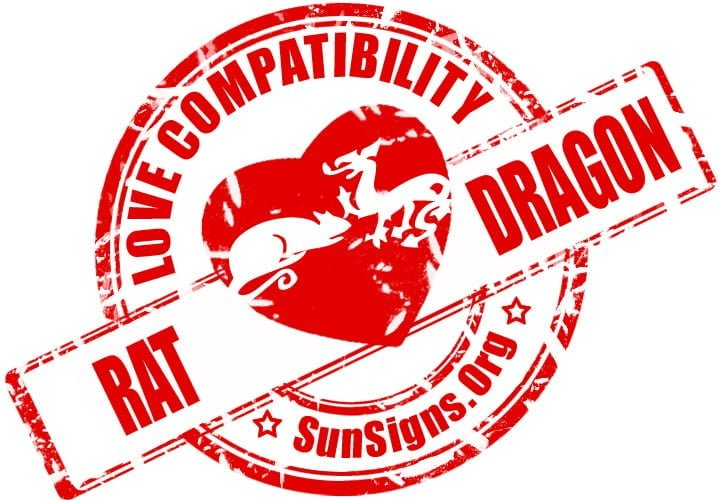 rat dragon compatibility