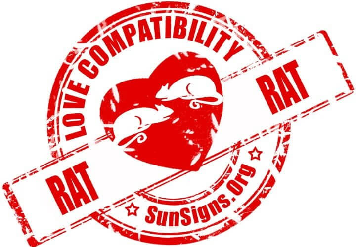 chinese rat zodia ccompatibility with rat Love Compatibility