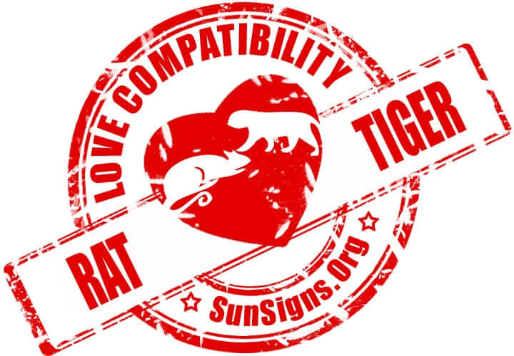 rat tiger compatibility