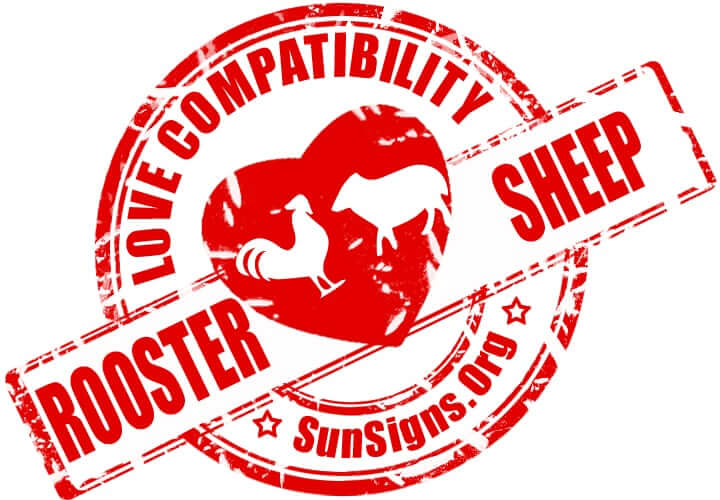 Rooster and goat compatibility