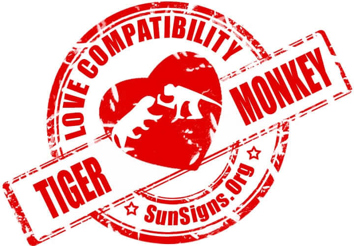 Tiger Monkey Compatibility. The tiger and monkey relationship might not be a happy one.