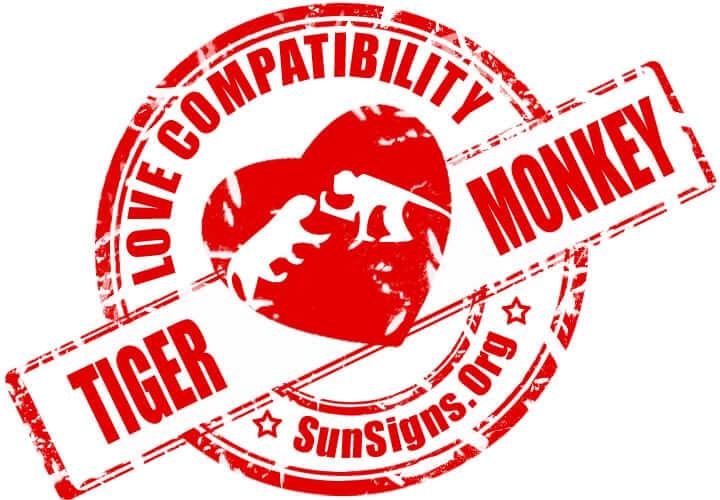 aquarius monkey compatibility