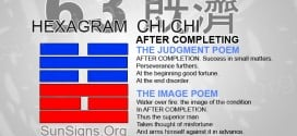 I Ching 63 meaning - Hexagram 63 After Completing