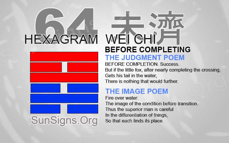 "Interpretation & Meaning of IChing Hexagram 64: 未 濟""Before Completion"" - Wei Chi"