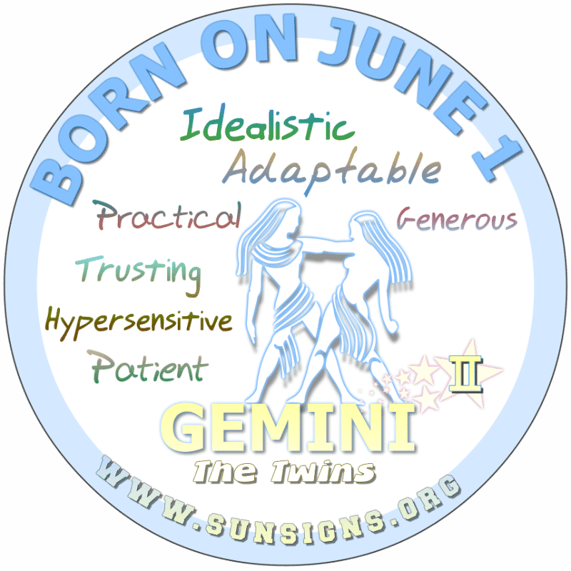If you were BORN ON THIS DAY, JUNE 1st, you can be moody at times. You should use your instincts more often as your are extremely perceptive. Normally, June 1st birthday personality traits include being funny, easy-going and optimistic. Gemini born on this day hesitate to express their feelings.