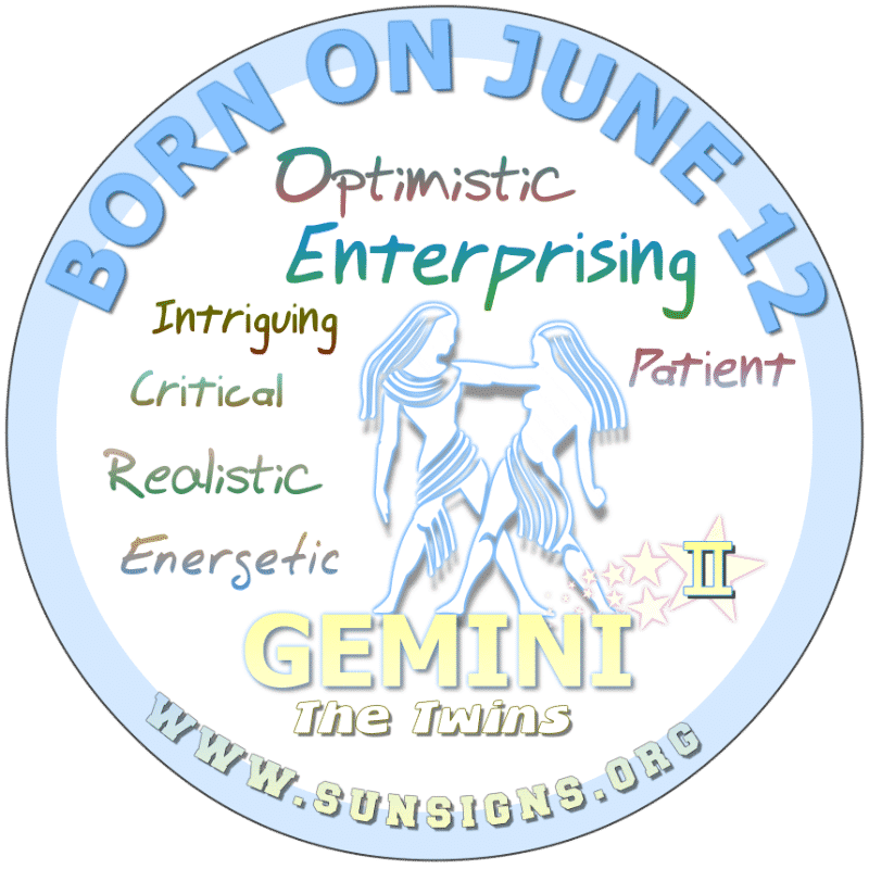 If your BIRTH DATE IS, June 12th, you like having a variety of chores or goals. This Gemini birthday person choose a career early in life. You are reserved and business minded. You are generally in good health and owe it to yourself to enjoy an exotic meal occasionally.
