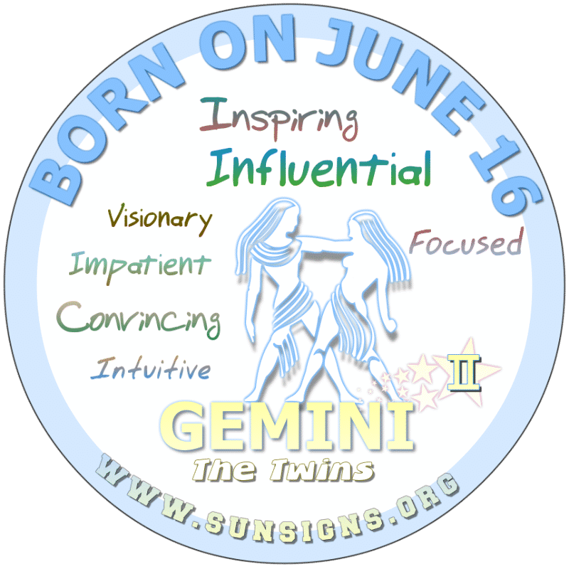 If you were BORN ON THIS DAY, June 16th, you are a Gemini who is motivated, focused and creative. Nonetheless, you can be easily frustrated as you are not the most patient person. The 16 June birthdate astrology forecasts that you love having a long-term partnership as you are inclined to spoil your partner.