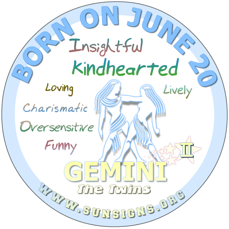 If YOUR BIRTHDATE IS ON June 20th, you are exceptionally good at manipulating people. Nonetheless, this Gemini birthday person loves talking and people adore you. Image is important to you. You have a heart of gold and you can be trusted. However, you keep your goals a secret.