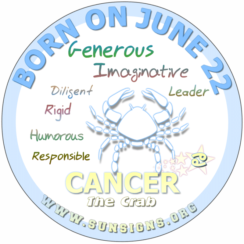If your BIRTHDAY IS June 22nd, you are an intuitive person. Your birthdate astrology predicts that Cancer born on this day have an imaginative mind. You are diligent and responsible in your personal and professional life. Be more expressive with your friends and family.