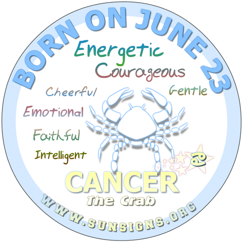 If your BIRTHDAY IS ON June 23rd, you like being by yourself and other times, you enjoy company and the opportunity to learn something new. You like to talk and share an unbiased opinion about almost any topic. Cancer personalities are subject to mood swings.