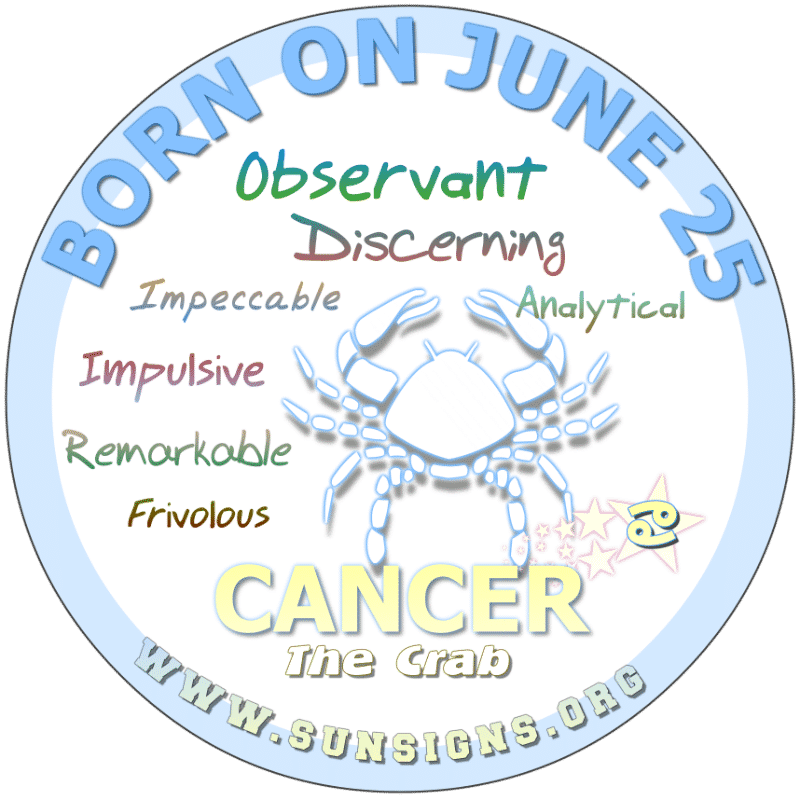 IF YOU ARE BORN ON June 25th, you have an insightful nature. You can be an observant learner. With an inquisitive nature, this Cancer zodiac birthdate has a tendency to be analytical thinkers. When it comes to personal relationship, you tend to be more giving and understanding than most.
