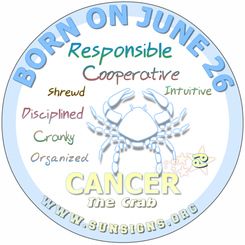If you were BORN ON THIS DAY, June 26th, you can be a selfish, possessive and manipulative Cancer. Your birthdate characteristics show that you try hard to cover weaknesses. Nor are you usually the one to break the ice when it comes to romance. You have a cool attitude and you enjoy a challenge.