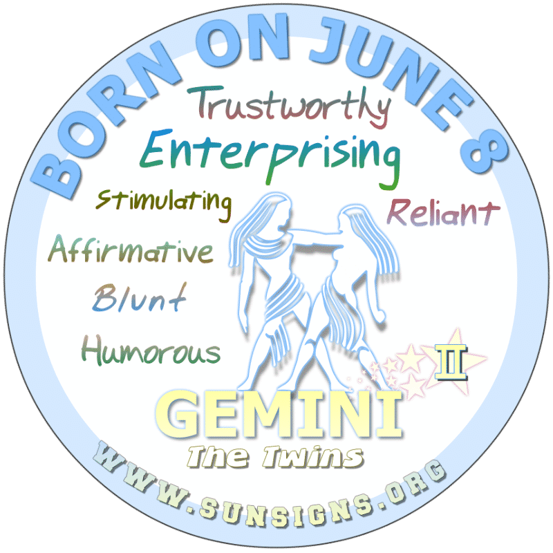 If you were BORN ON THIS DAY, June 8th, you are a Gemini who is an enterprising person that would make an excellent recruiter. People are attracted to you. Your birthdate characteristics predict you are a chatterbox with a good sense of humor. Your partner may find it necessary to distract you from time to time.