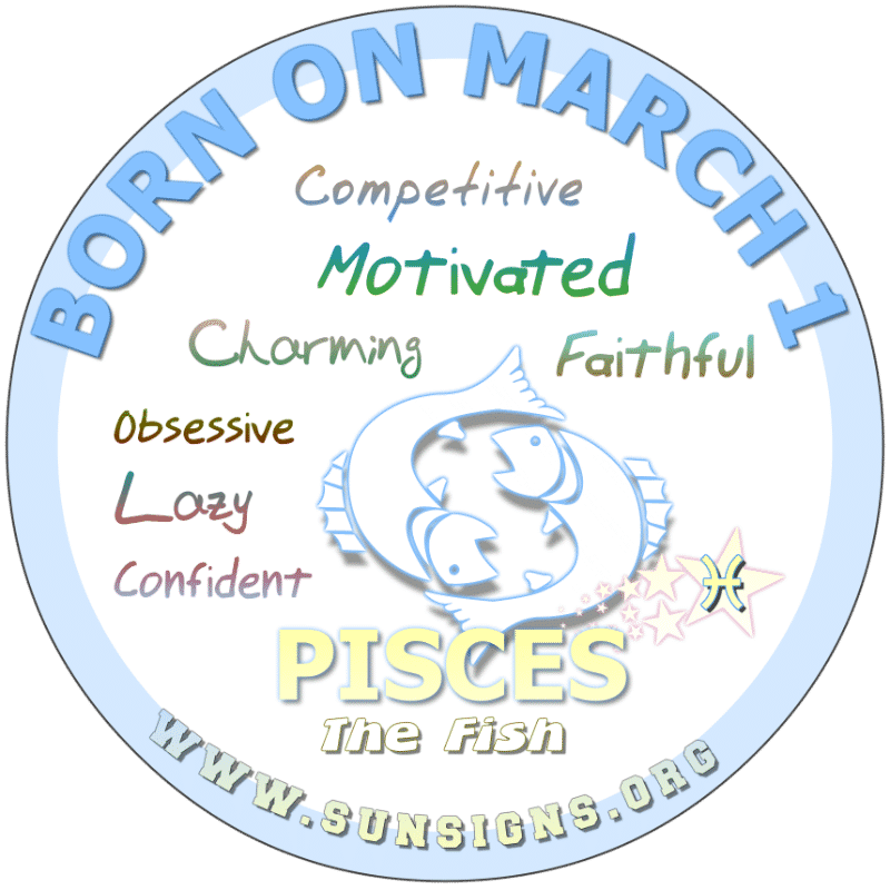 IF YOUR BIRTHDAY IS March 1st, you are a Pisces that has spiritual thoughts. Your birthdate personality says that with your attitude, charm and confidence, you could go places beyond your wildest dreams. Your soul mate will likely be with you a long time as your friends will too.
