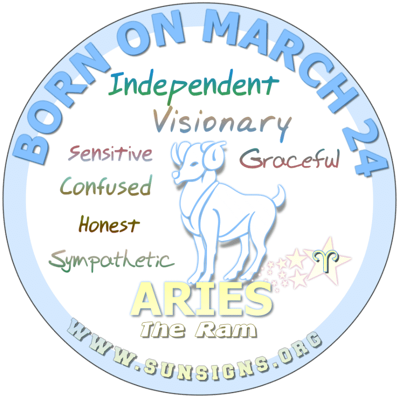 IF YOUR BIRTHDAY IS March 24, your zodiac sign is Aries. You are honest, compassionate and independent. Typically, you are a blend of many positive birthdate characteristics. You tend to engage conversation with like-minded individuals in business and personal relationships.