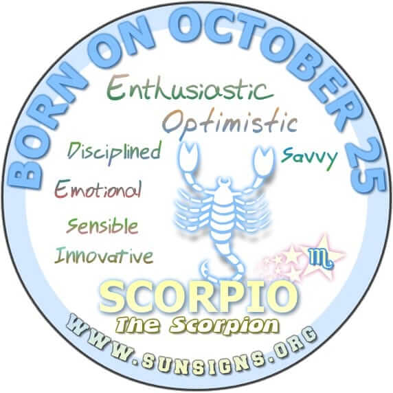 Decan 1 Pisces Horoscope October 12222