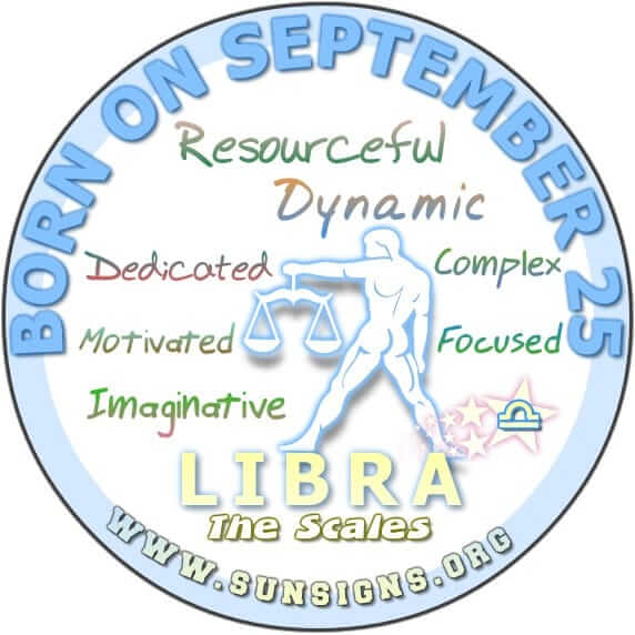 September 25 Zodiac Birthday Horoscope Personality