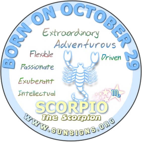 29 october birthday horoscope 2019