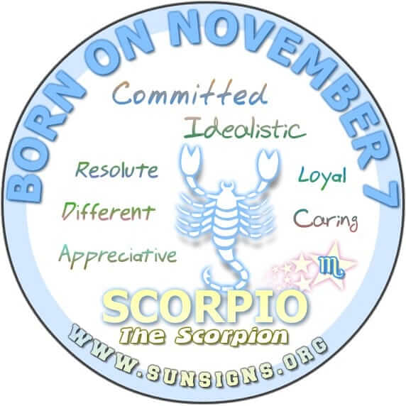 Born on November 7th Horoscope: Lucky Numbers, Days, Colors, Birthstones, Tarot Card..