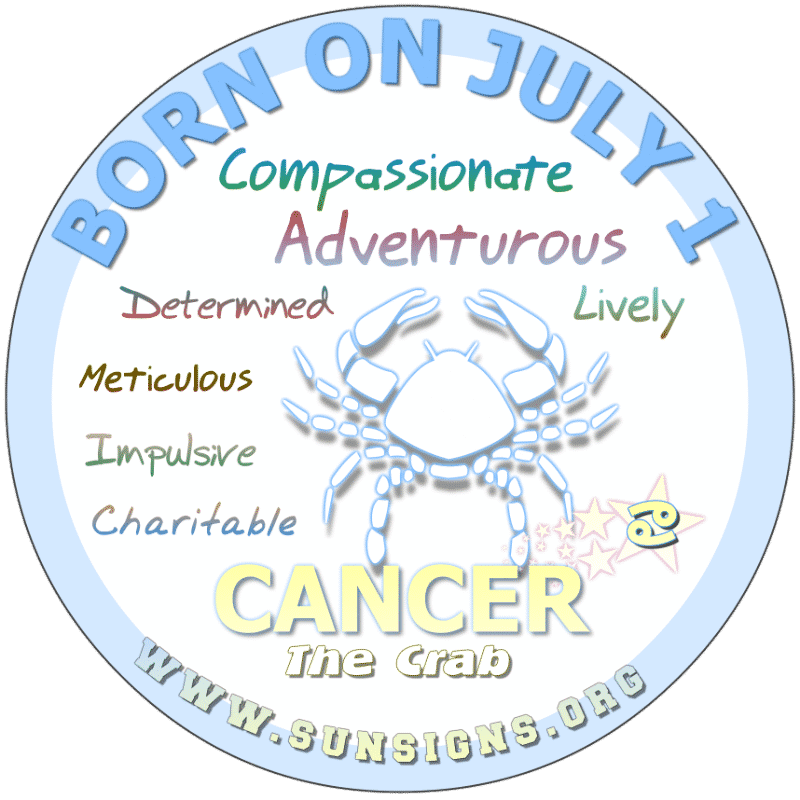 If you are BORN ON July 1st, the Cancer birthdate analysis reports that you are pretty hard to pin down. You are a sparkling Crab with unbelievable talents. Usually with a good eye for the small print, you are prepared for the unexpected. Stability is the keyword for this birthday personality.