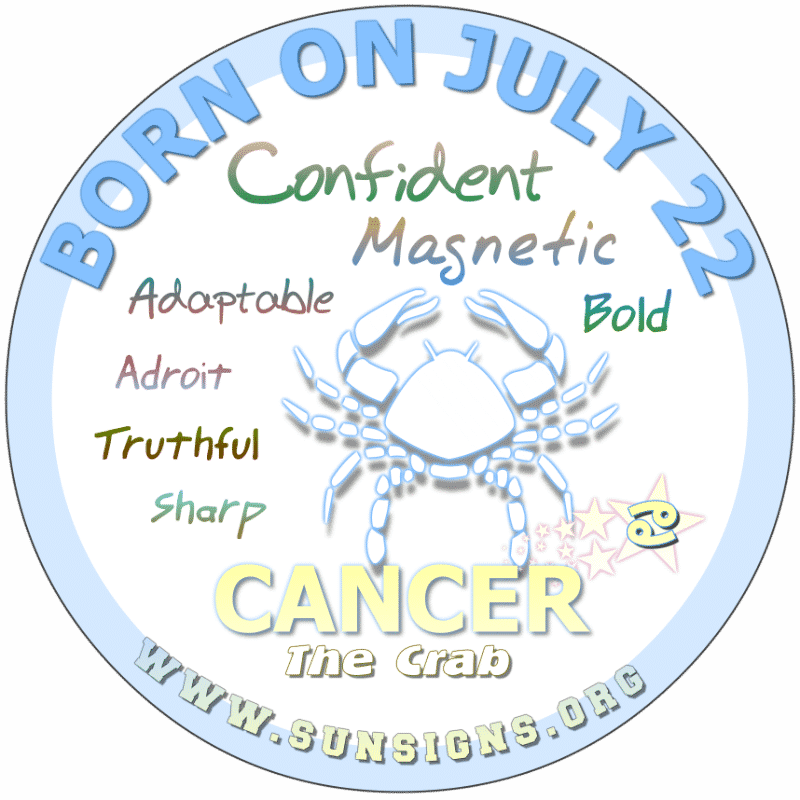If you are BORN ON July 22nd, you light up a room with that smile of yours. You are a Cancer who loves living. You can be adamant and pompous from time to time about people butting in your business. You feel confident in your own abilities and want to be appreciated.