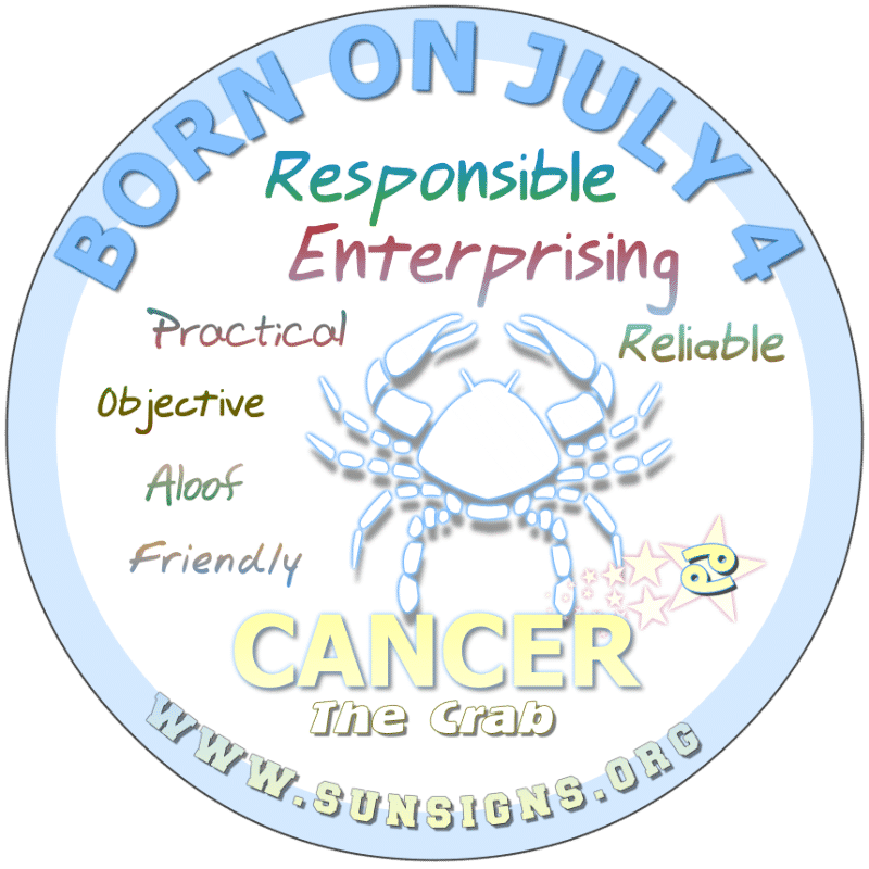 If YOUR BIRTHDATE IS ON July 4th, these Cancer birthday personalities are generally pleasers. You are likely to persevere, as you are unfailing and in charge of even your emotions. Generous to a fault, you on occasion, forget you are human.