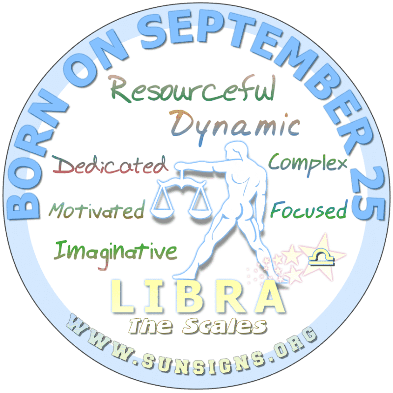 IF YOU WERE BORN TODAY, September 25th, it is said that you are success driven but you are an unpredictable Libra. You should learn to stay focused. However, you are a loner and you frown on public display of affection. You like to be needed.