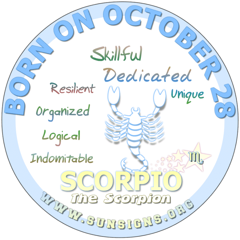 October 28 Birthday Horoscope Personality