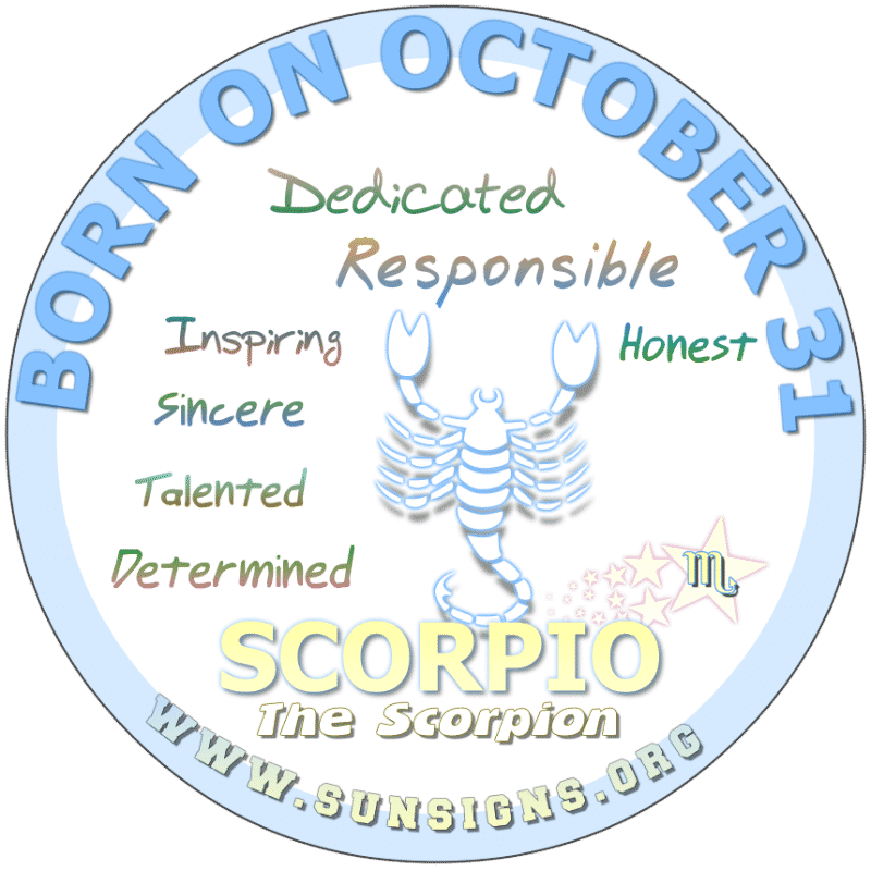October 31 Birthday Horoscope Personality