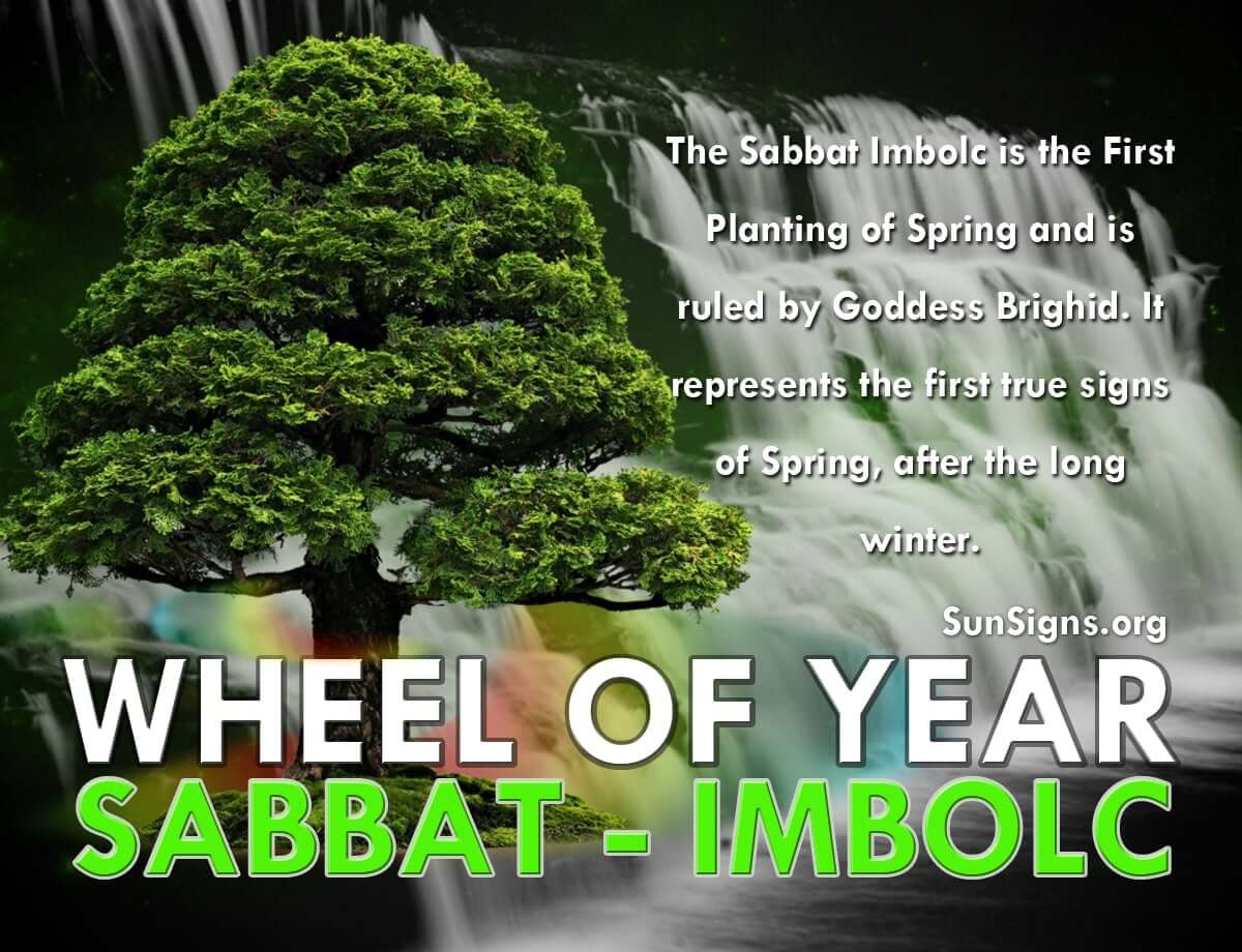 What Is the Sabbat Imbolc?