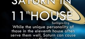 Saturn In 11th House. While the unique personality of those in the eleventh house often serve them well, Saturn can cause some conflicting views.