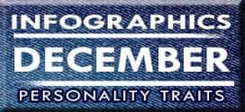 december info facts