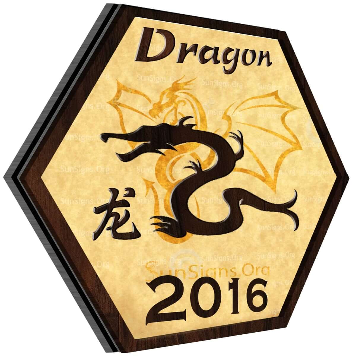Dragon Horoscope 2016 Predictions For Love, Finance, Career, Health And Family