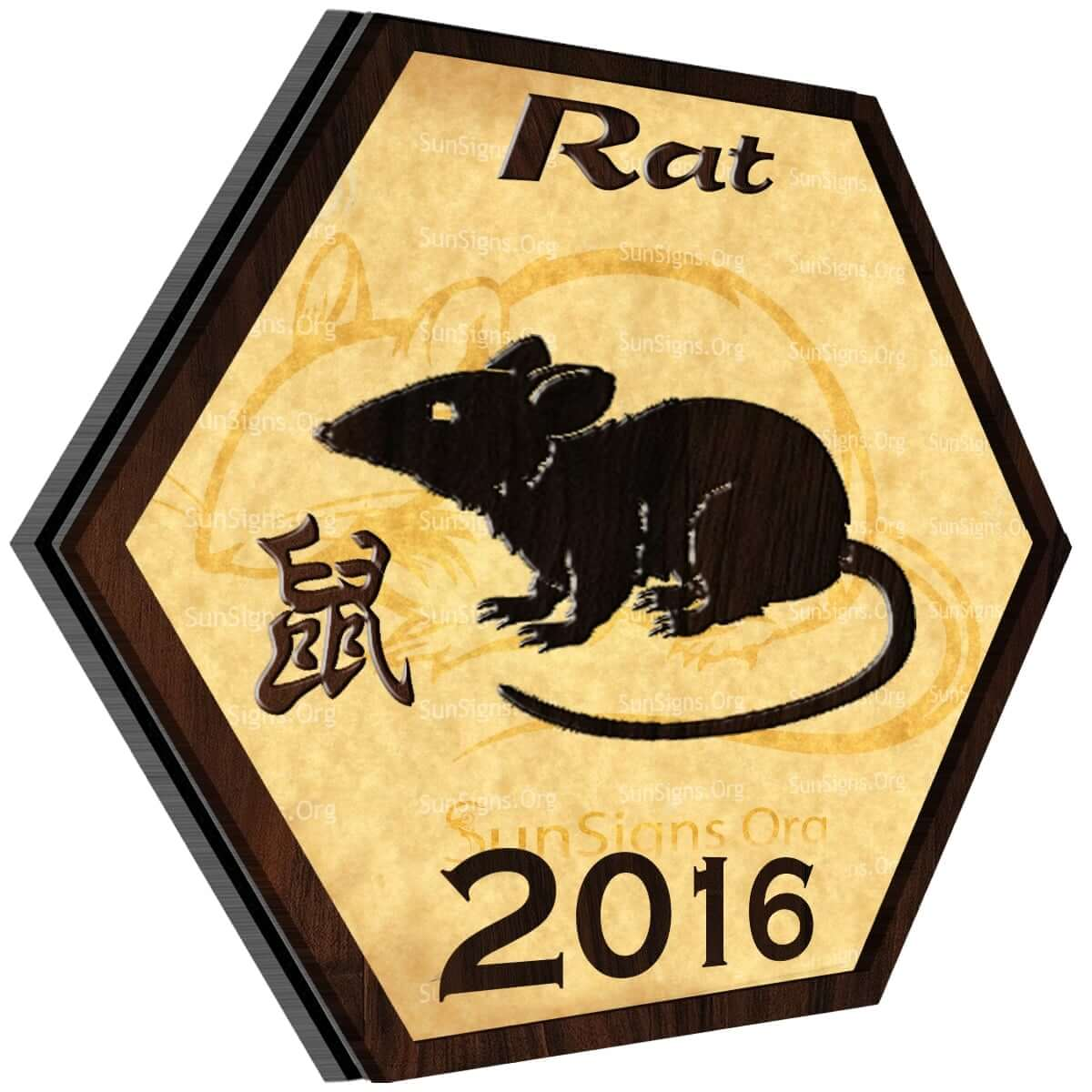 Rat 2016 Horoscope: An Overview – A Look at the Year Ahead, Love, Career, Finance, Health, Family, Travel