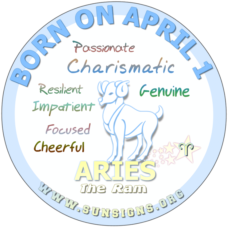 IF YOU ARE BORN ON April 1st, you are not the most patient person. However, you look for a partner who is similar to you. On the job, this Aries birthdate person, is most dedicated and faces obstacles fearlessly. You possess a gentle and passionate nature. As a whole, you are in good health but should keep yearly appointments.