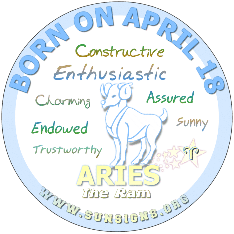 IF YOU ARE BORN ON April 18th, you get excited when it comes to love. Aries are people who smile a lot and are attentive lovers. You are likely to be self-assured communicators. You have a desire to stay fit. As a negative birthdate personality trait, you can be argumentative.