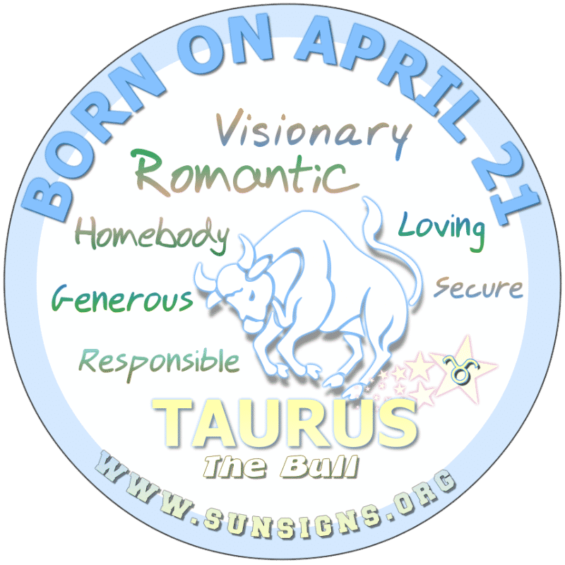 IF YOU ARE BORN ON April 21st, you love family and reunions although you are a homebody. It is advised that you have some fun and not be so self absorbed. Relationships with a Taurus will more than likely turn into a lasting one. You take life seriously.